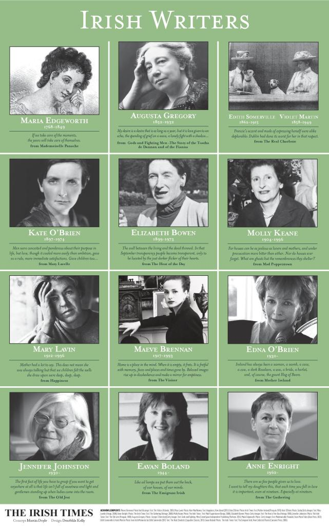 IRISHWOMENwriterposter-page-001